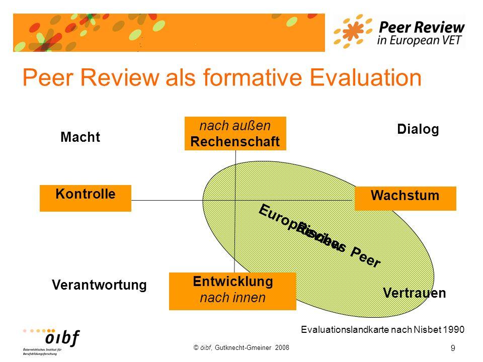 9 © öibf, Gutknecht-Gmeiner 2008 Peer Review als formative Evaluation Europäisches Peer Review Wachstum Kontrolle Macht Dialog Verantwortung Vertrauen