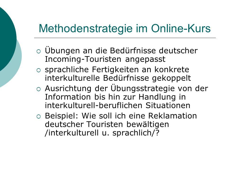 Methodenstrategie im Online-Kurs Übungen an die Bedürfnisse deutscher Incoming-Touristen angepasst sprachliche Fertigkeiten an konkrete interkulturell