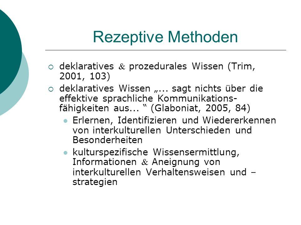 Rezeptive Methoden deklaratives & prozedurales Wissen (Trim, 2001, 103) deklaratives Wissen... sagt nichts über die effektive sprachliche Kommunikatio