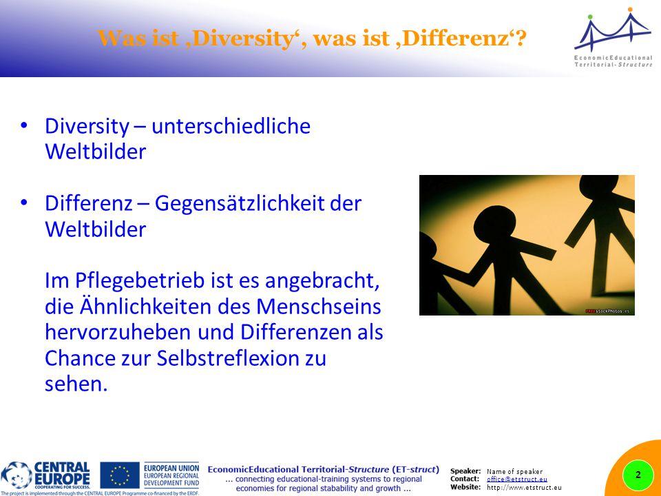 Name of speaker office@etstruct.eu http://www.etstruct.eu Was ist Diversity, was ist Differenz? Diversity – unterschiedliche Weltbilder Differenz – Ge
