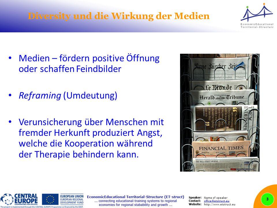 Name of speaker office@etstruct.eu http://www.etstruct.eu Diversity und die Wirkung der Medien Medien – fördern positive Öffnung oder schaffen Feindbilder Reframing (Umdeutung) Verunsicherung über Menschen mit fremder Herkunft produziert Angst, welche die Kooperation während der Therapie behindern kann.