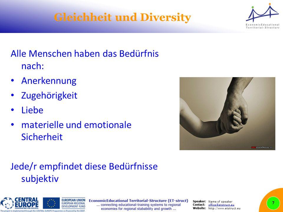 Name of speaker office@etstruct.eu http://www.etstruct.eu Gleichheit und Diversity Alle Menschen haben das Bedürfnis nach: Anerkennung Zugehörigkeit Liebe materielle und emotionale Sicherheit Jede/r empfindet diese Bedürfnisse subjektiv 7