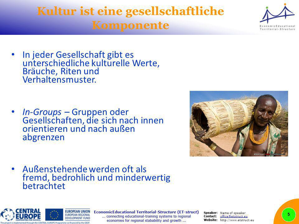 Name of speaker office@etstruct.eu http://www.etstruct.eu Kultur ist eine gesellschaftliche Komponente In jeder Gesellschaft gibt es unterschiedliche kulturelle Werte, Bräuche, Riten und Verhaltensmuster.