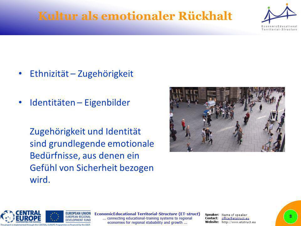 Name of speaker office@etstruct.eu http://www.etstruct.eu Kultur als emotionaler Rückhalt Ethnizität – Zugehörigkeit Identitäten – Eigenbilder Zugehörigkeit und Identität sind grundlegende emotionale Bedürfnisse, aus denen ein Gefühl von Sicherheit bezogen wird.