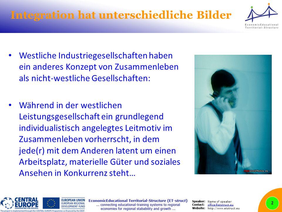 Name of speaker office@etstruct.eu http://www.etstruct.eu Integration hat unterschiedliche Bilder Westliche Industriegesellschaften haben ein anderes