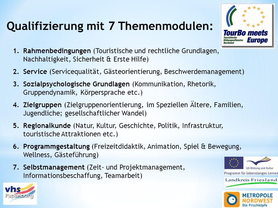 Qualifizierung mit 7 Themenmodulen: 1.Rahmenbedingungen (Touristische und rechtliche Grundlagen, Nachhaltigkeit, Sicherheit & Erste Hilfe) 2.Service (
