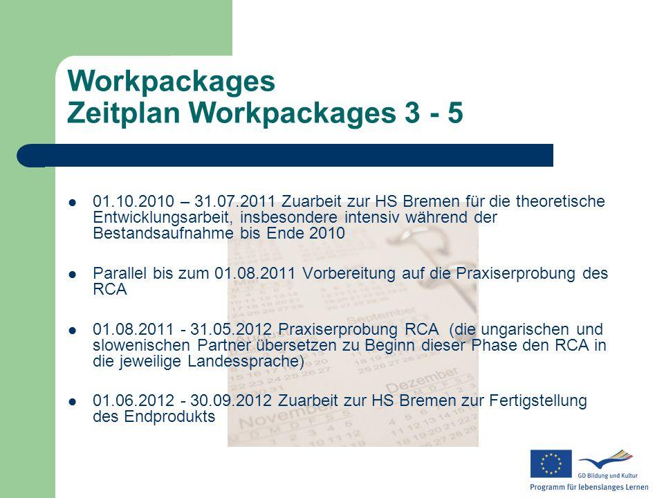 Workpackages Zeitplan Workpackages 3 - 5 01.10.2010 – 31.07.2011 Zuarbeit zur HS Bremen für die theoretische Entwicklungsarbeit, insbesondere intensiv