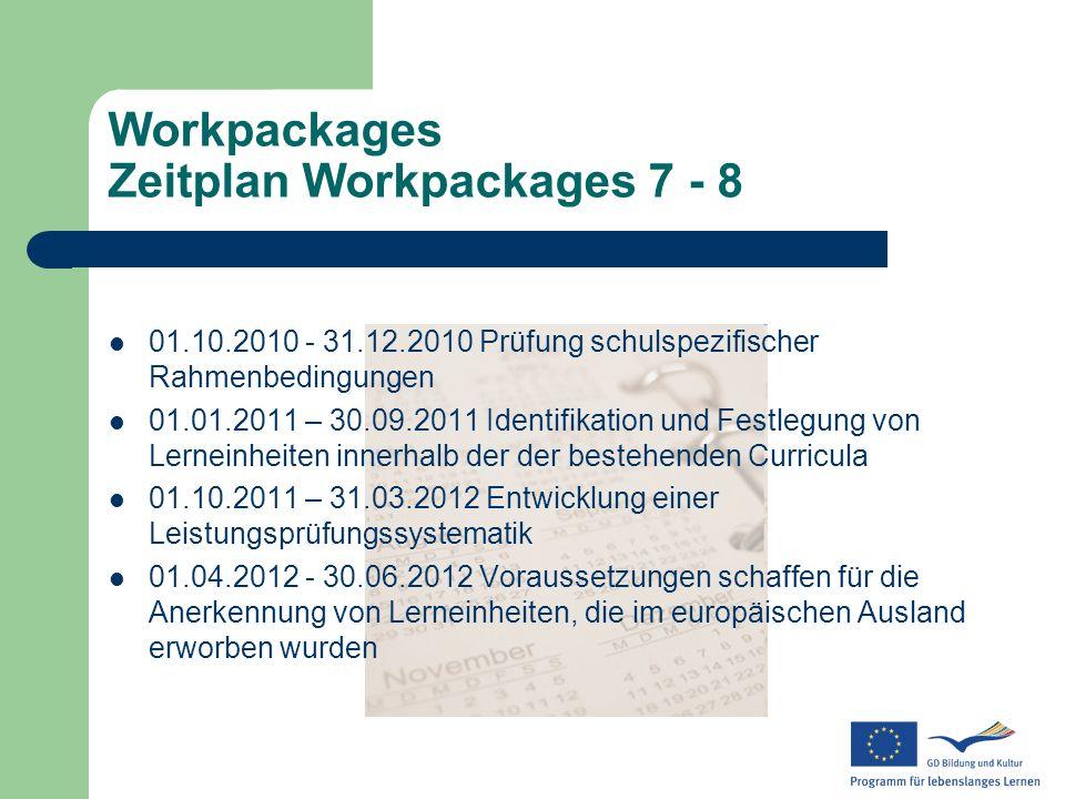Workpackages Zeitplan Workpackages 7 - 8 01.10.2010 - 31.12.2010 Prüfung schulspezifischer Rahmenbedingungen 01.01.2011 – 30.09.2011 Identifikation un