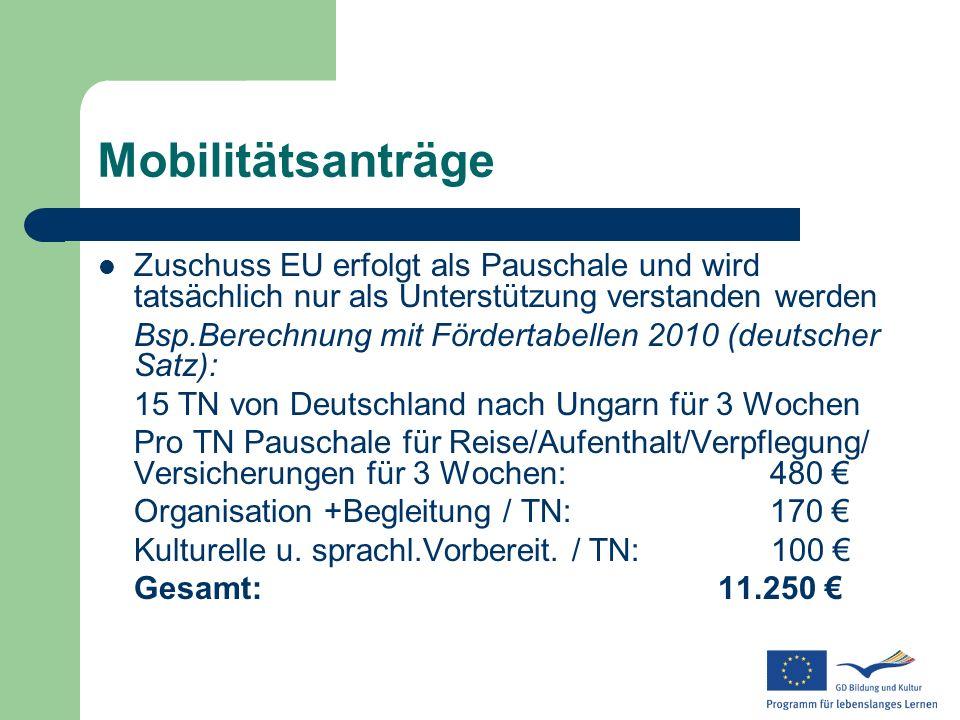 Mobilitätsanträge Zuschuss EU erfolgt als Pauschale und wird tatsächlich nur als Unterstützung verstanden werden Bsp.Berechnung mit Fördertabellen 201