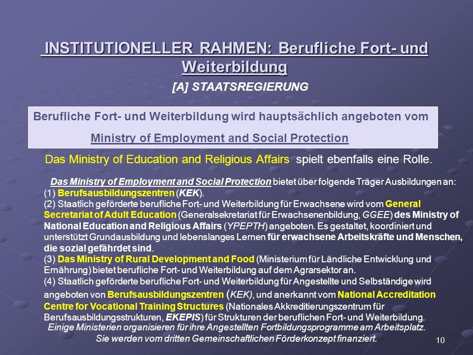 10 INSTITUTIONELLER RAHMEN: Berufliche Fort- und Weiterbildung INSTITUTIONELLER RAHMEN: Berufliche Fort- und Weiterbildung [A] STAATSREGIERUNG Berufli