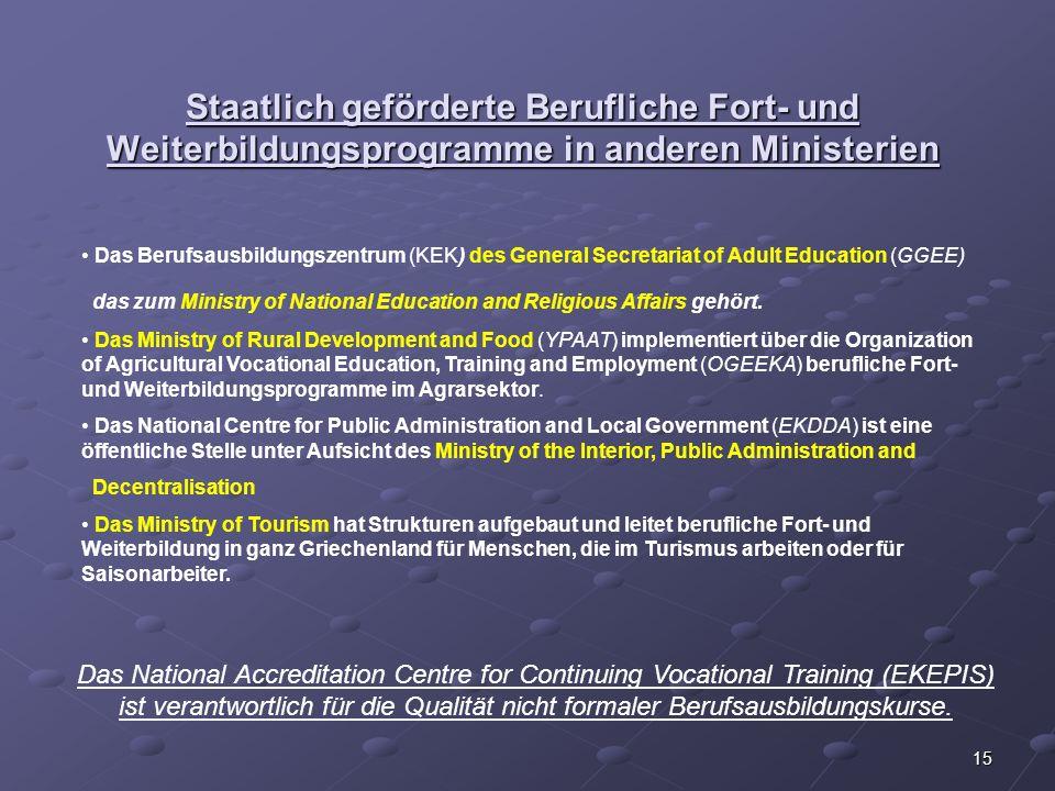 15 Staatlich geförderte Berufliche Fort- und Weiterbildungsprogramme in anderen Ministerien Das Berufsausbildungszentrum (KEK) des General Secretariat