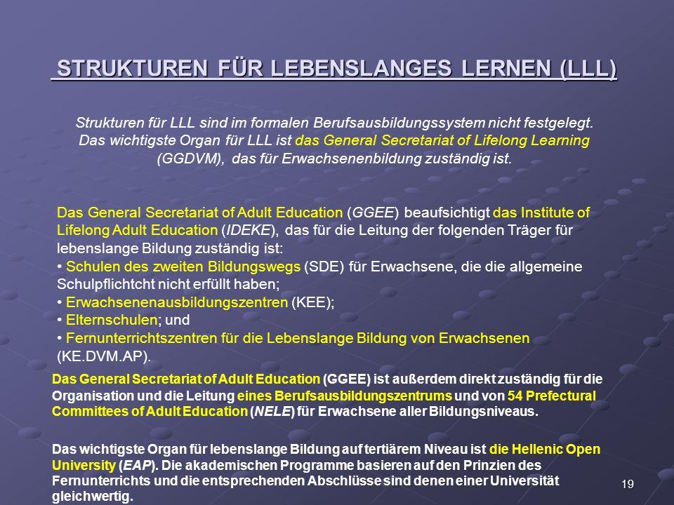 19 STRUKTUREN FÜR LEBENSLANGES LERNEN (LLL) STRUKTUREN FÜR LEBENSLANGES LERNEN (LLL) Strukturen für LLL sind im formalen Berufsausbildungssystem nicht