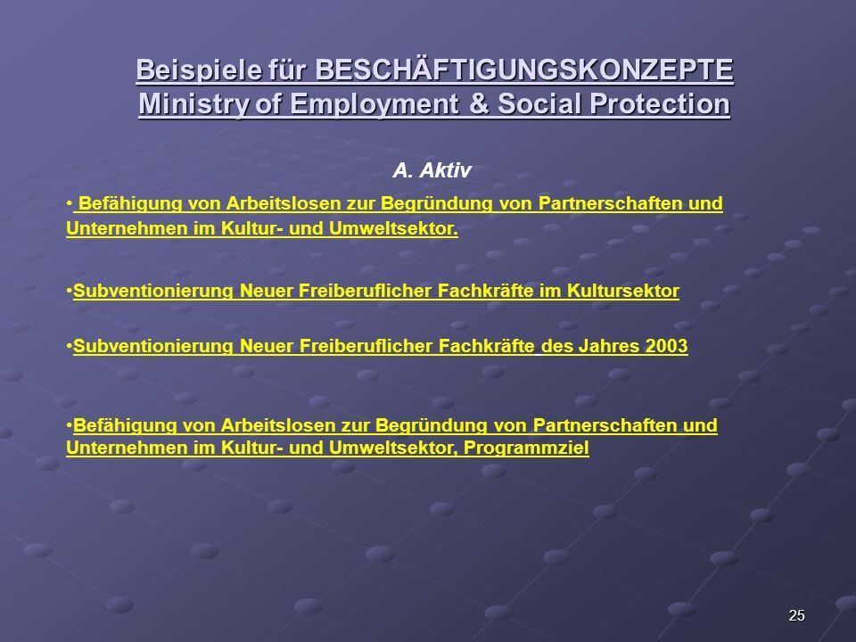 25 Beispiele für BESCHÄFTIGUNGSKONZEPTE Ministry of Employment & Social Protection A. Aktiv Befähigung von Arbeitslosen zur Begründung von Partnerscha