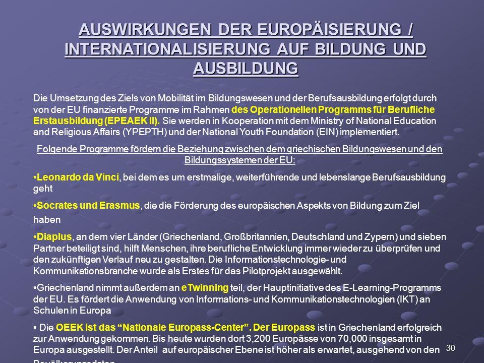 30 AUSWIRKUNGEN DER EUROPÄISIERUNG / INTERNATIONALISIERUNG AUF BILDUNG UND AUSBILDUNG Die Umsetzung des Ziels von Mobilität im Bildungswesen und der B