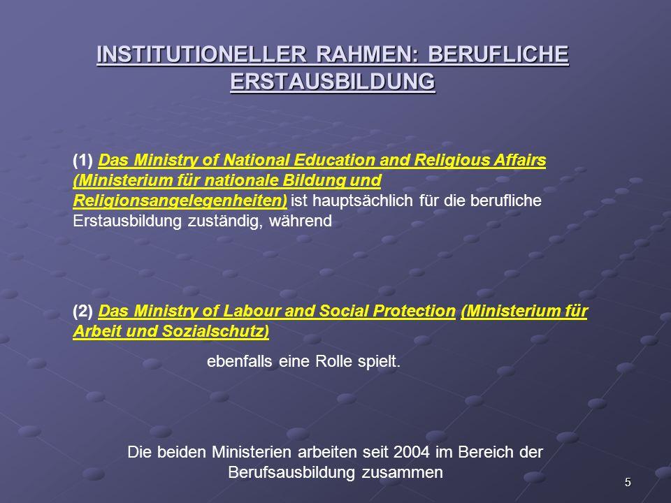 5 INSTITUTIONELLER RAHMEN: BERUFLICHE ERSTAUSBILDUNG (1) Das Ministry of National Education and Religious Affairs (Ministerium für nationale Bildung u