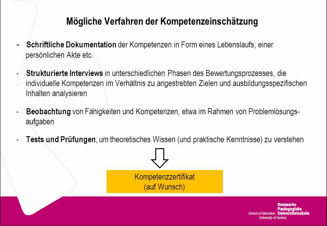 Mögliche Verfahren der Kompetenzeinschätzung - Schriftliche Dokumentation der Kompetenzen in Form eines Lebenslaufs, einer persönlichen Akte etc. - St