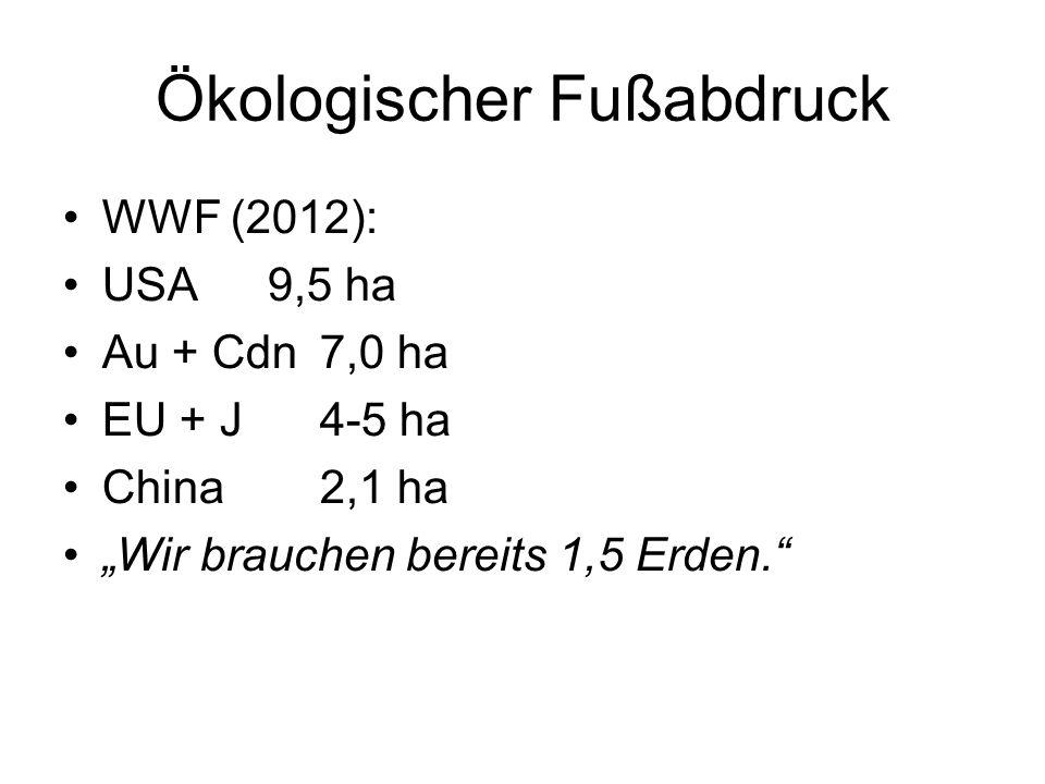 Ökologischer Fußabdruck WWF (2012): USA9,5 ha Au + Cdn7,0 ha EU + J4-5 ha China2,1 ha Wir brauchen bereits 1,5 Erden.