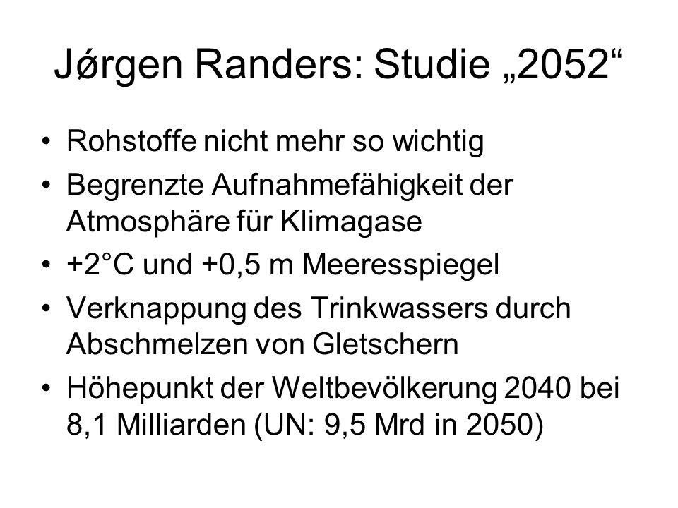 Jǿrgen Randers: Studie 2052 Rohstoffe nicht mehr so wichtig Begrenzte Aufnahmefähigkeit der Atmosphäre für Klimagase +2°C und +0,5 m Meeresspiegel Ver