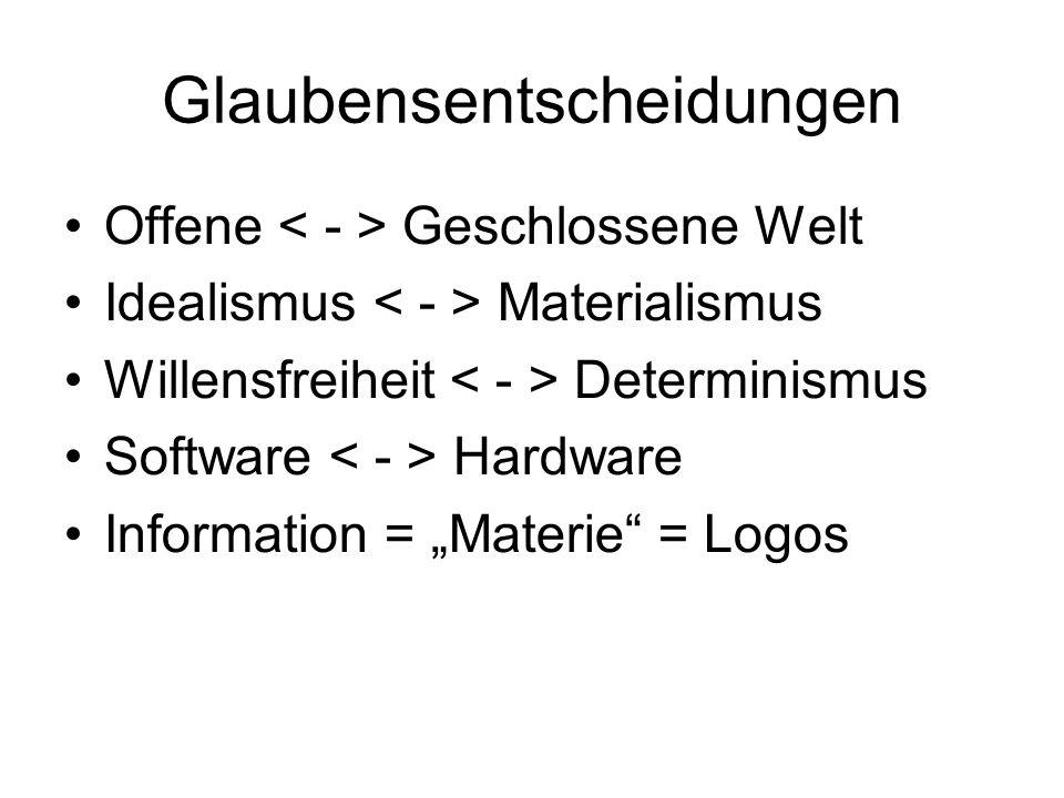 Glaubensentscheidungen Offene Geschlossene Welt Idealismus Materialismus Willensfreiheit Determinismus Software Hardware Information = Materie = Logos
