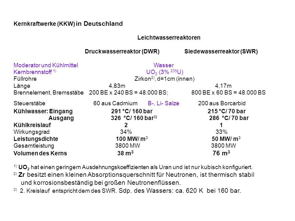 Kernkraftwerke (KKW) in Deutschland Leichtwasserreaktoren Druckwasserreaktor (DWR) Siedewasserreaktor (SWR) Moderator und Kühlmittel Wasser Kernbrenns