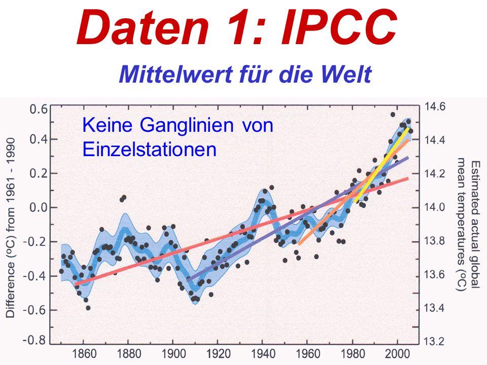 Daten 1: IPCC Mittelwert für die Welt Keine Ganglinien von Einzelstationen