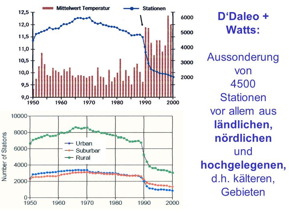 DDaleo + Watts: Aussonderung von 4500 Stationen vor allem aus ländlichen, nördlichen und hochgelegenen, d.h. kälteren, Gebieten