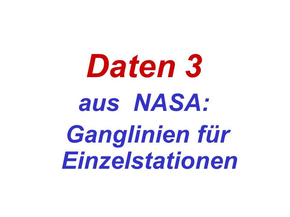 Daten 3 aus NASA: Ganglinien für Einzelstationen