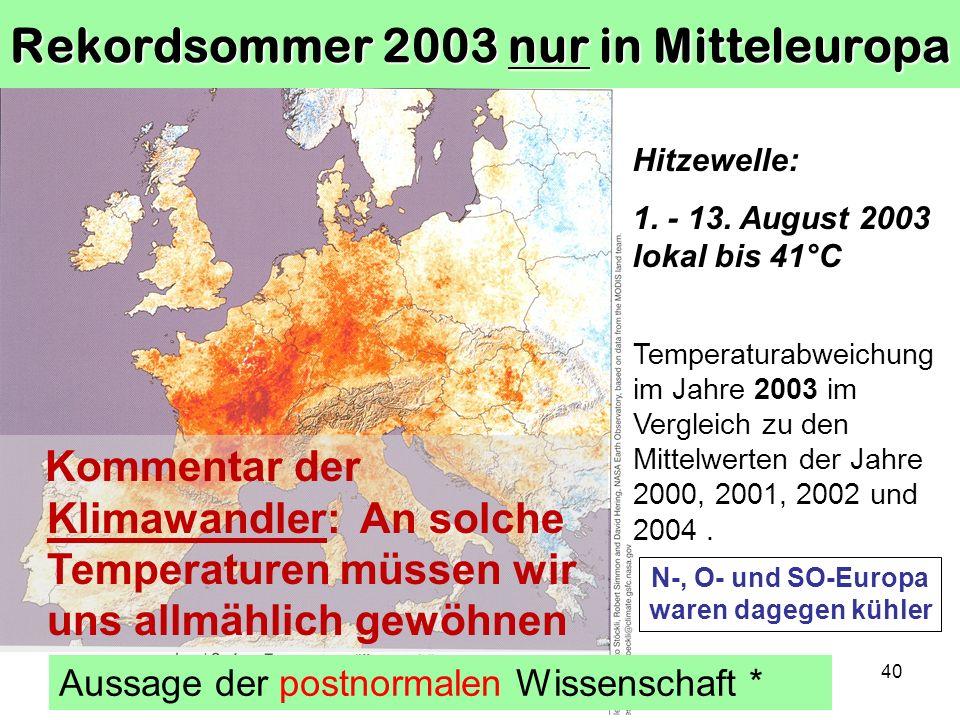 40 Rekordsommer 2003 nur in Mitteleuropa Temperaturabweichung im Jahre 2003 im Vergleich zu den Mittelwerten der Jahre 2000, 2001, 2002 und 2004.