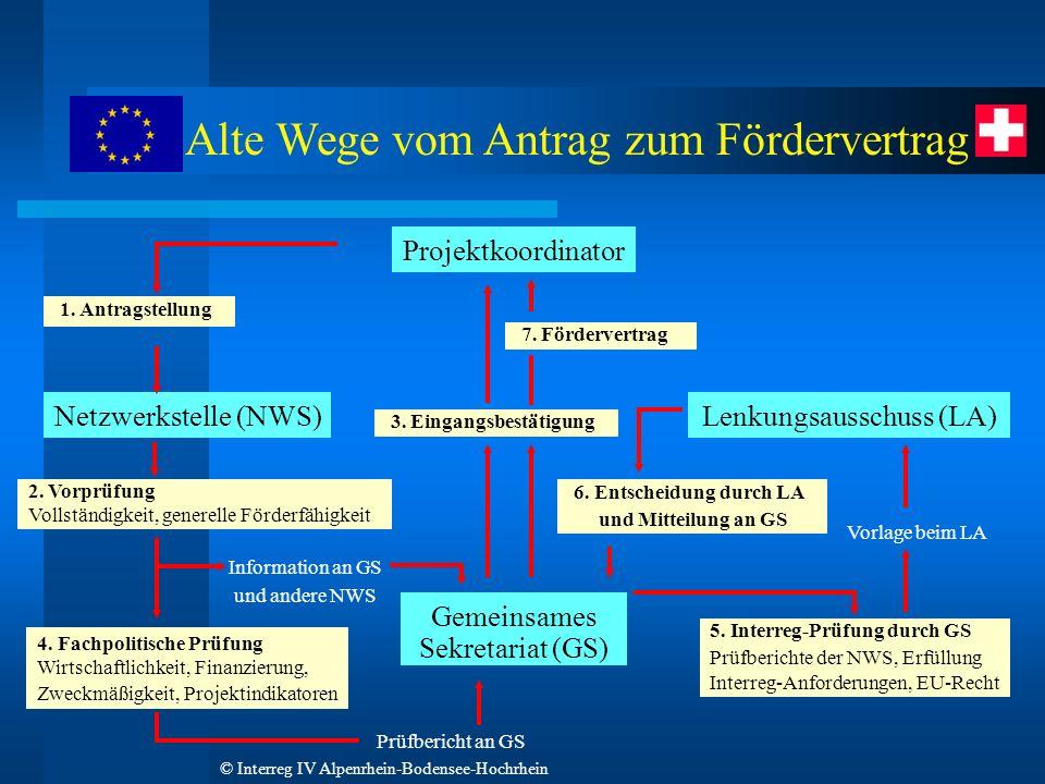 © Interreg IV Alpenrhein-Bodensee-Hochrhein Alte Wege vom Antrag zum Fördervertrag Projektkoordinator Netzwerkstelle (NWS)Lenkungsausschuss (LA) Gemeinsames Sekretariat (GS) 1.