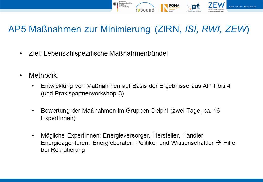 AP5 Maßnahmen zur Minimierung (ZIRN, ISI, RWI, ZEW) Ziel: Lebensstilspezifische Maßnahmenbündel Methodik: Entwicklung von Maßnahmen auf Basis der Erge