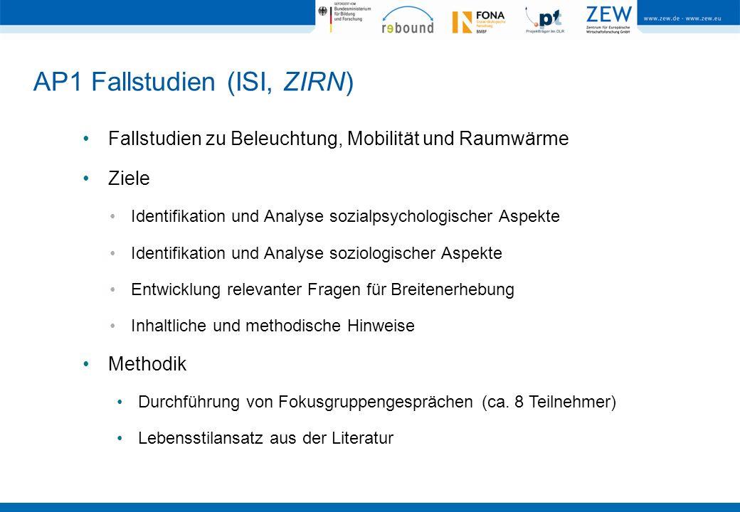 AP1 Fallstudien (ISI, ZIRN) Fallstudien zu Beleuchtung, Mobilität und Raumwärme Ziele Identifikation und Analyse sozialpsychologischer Aspekte Identif