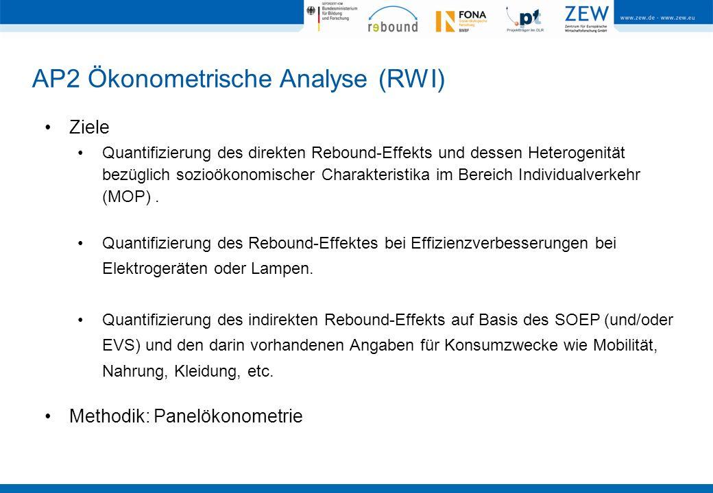 AP2 Ökonometrische Analyse (RWI) Ziele Quantifizierung des direkten Rebound-Effekts und dessen Heterogenität bezüglich sozioökonomischer Charakteristi