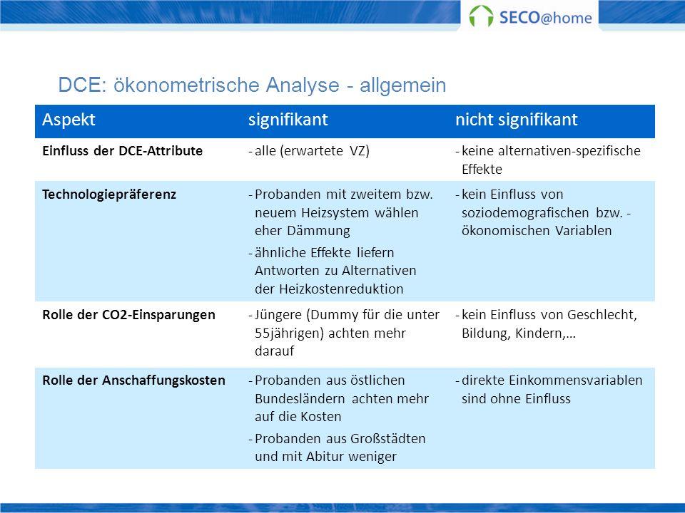 DCE: ökonometrische Analyse - allgemein Aspektsignifikantnicht signifikant Einfluss der DCE-Attribute-alle (erwartete VZ)-keine alternativen-spezifisc