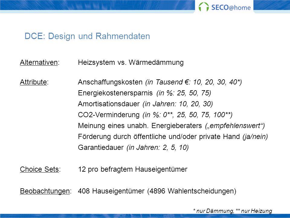 DCE: Design und Rahmendaten Alternativen: Heizsystem vs. Wärmedämmung Attribute: Anschaffungskosten (in Tausend : 10, 20, 30, 40*) Energiekostenerspar