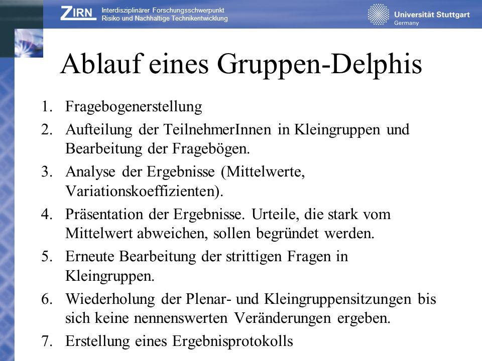 Inhalte von AP 5 Zeitraum: Monat 24 (August 2012) bis einschließlich Monat 36 (August 2013) Entwicklung von Maßnahmen auf Basis der Ergebnisse aus AP 1 bis 4 (und Praxispartnerworkshop 3) Bewertung der Maßnahmen im Gruppen-Delphi (zwei Tage, ca.