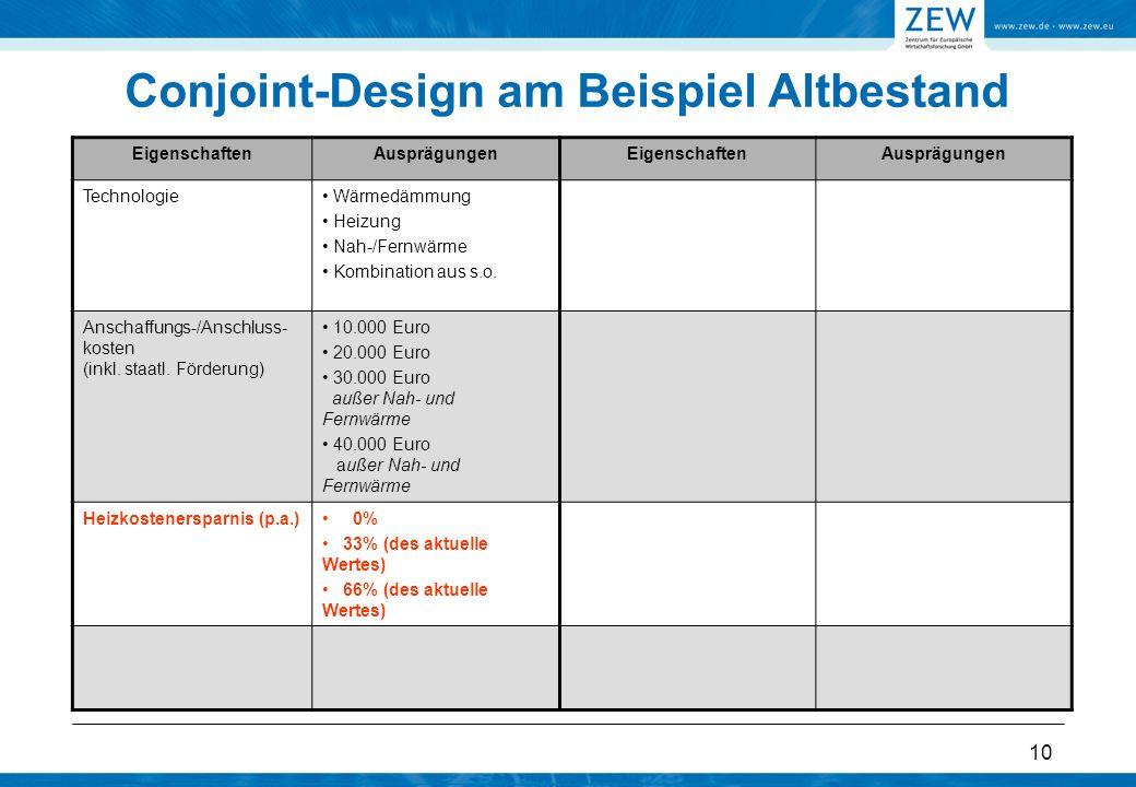 10 Conjoint-Design am Beispiel Altbestand EigenschaftenAusprägungenEigenschaftenAusprägungen Technologie Wärmedämmung Heizung Nah-/Fernwärme Kombinati