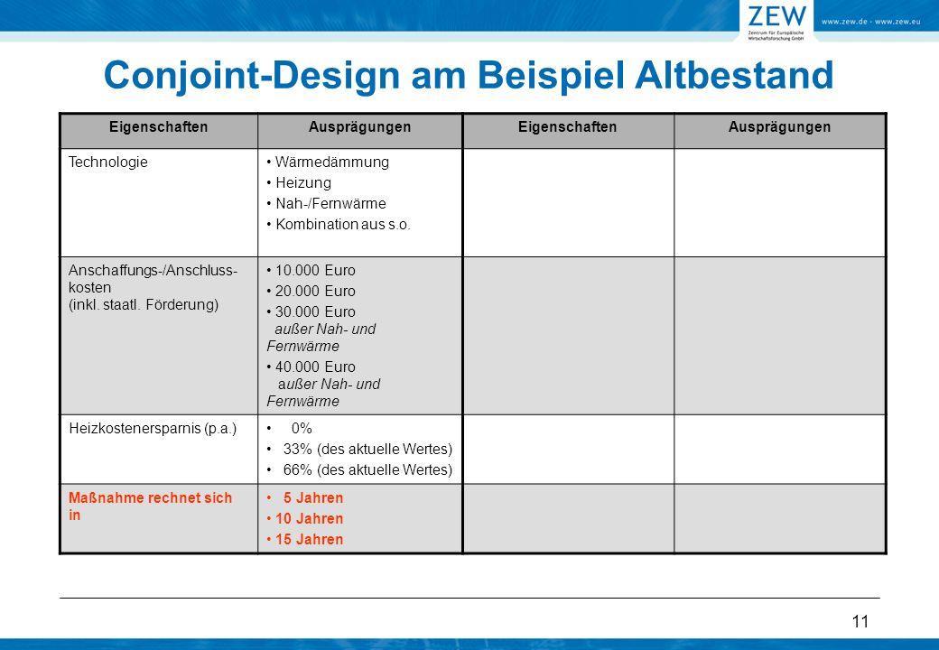 11 Conjoint-Design am Beispiel Altbestand EigenschaftenAusprägungenEigenschaftenAusprägungen Technologie Wärmedämmung Heizung Nah-/Fernwärme Kombinati