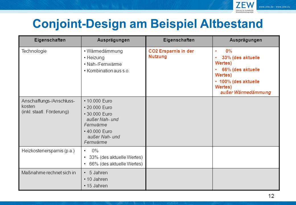 12 Conjoint-Design am Beispiel Altbestand EigenschaftenAusprägungenEigenschaftenAusprägungen Technologie Wärmedämmung Heizung Nah-/Fernwärme Kombinati