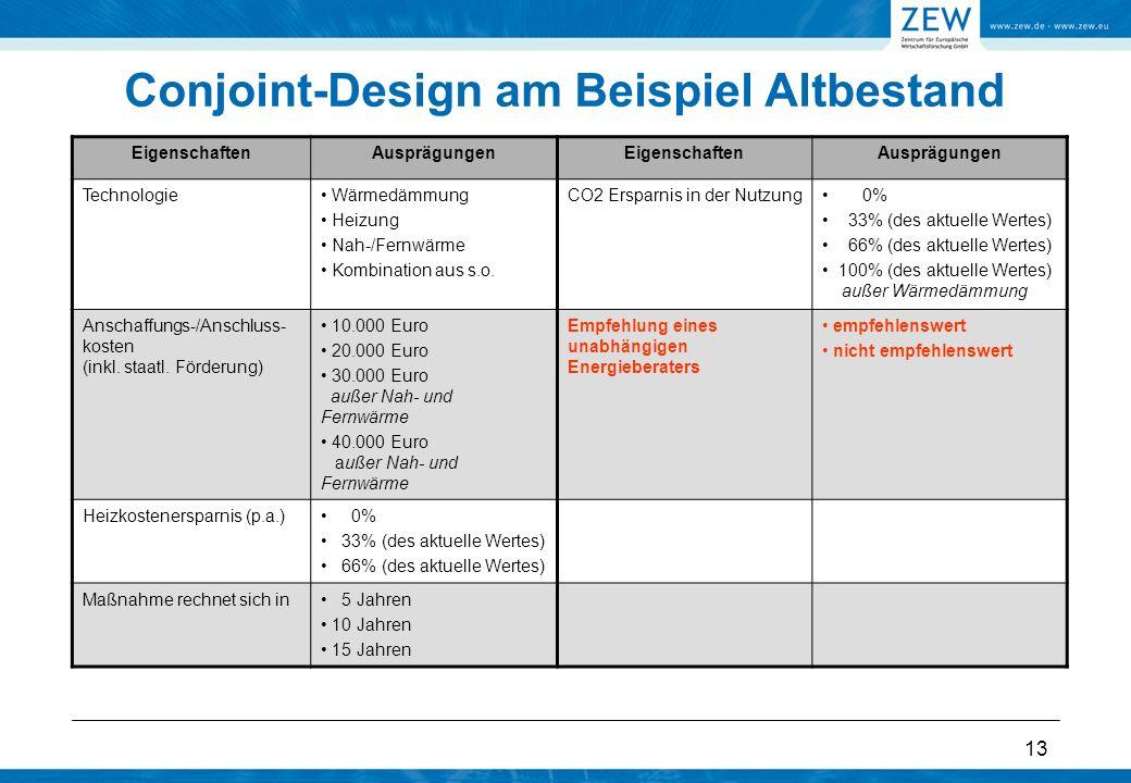 13 Conjoint-Design am Beispiel Altbestand EigenschaftenAusprägungenEigenschaftenAusprägungen Technologie Wärmedämmung Heizung Nah-/Fernwärme Kombinati