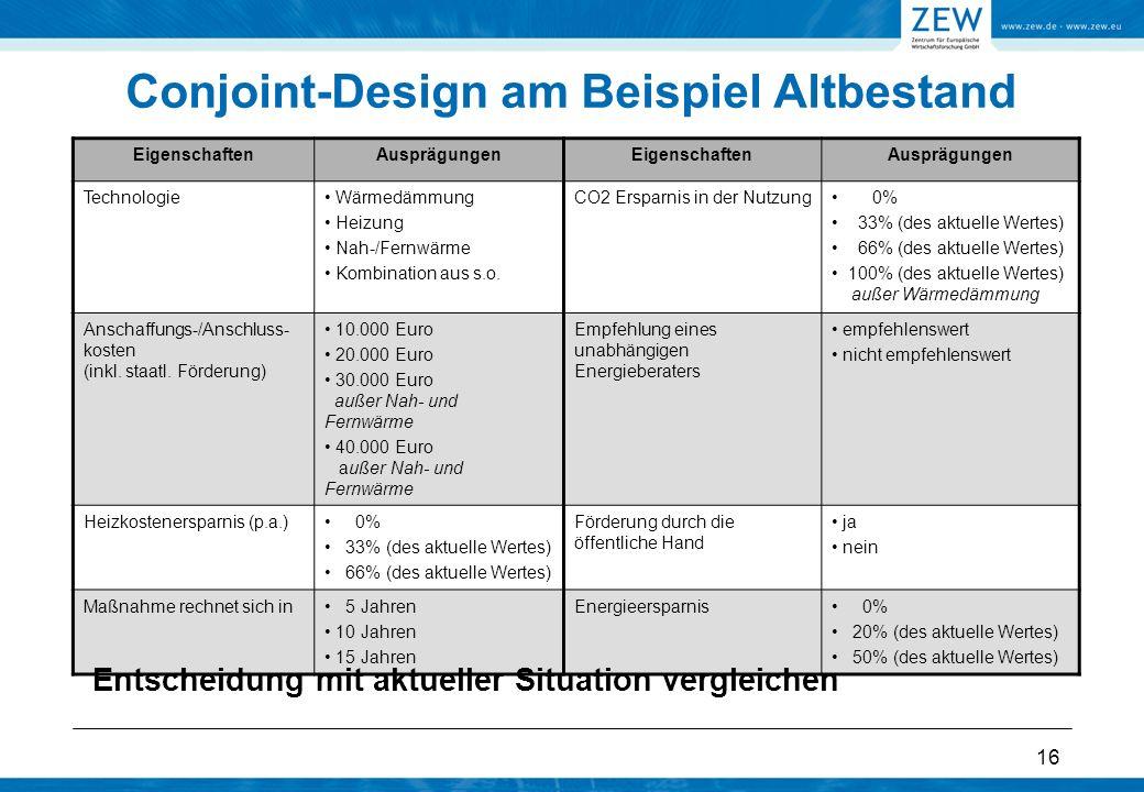 16 Conjoint-Design am Beispiel Altbestand EigenschaftenAusprägungenEigenschaftenAusprägungen Technologie Wärmedämmung Heizung Nah-/Fernwärme Kombinati