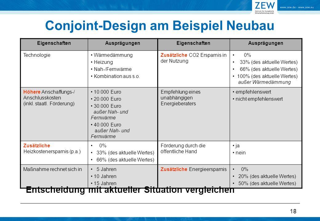 18 Conjoint-Design am Beispiel Neubau EigenschaftenAusprägungenEigenschaftenAusprägungen Technologie Wärmedämmung Heizung Nah-/Fernwärme Kombination a