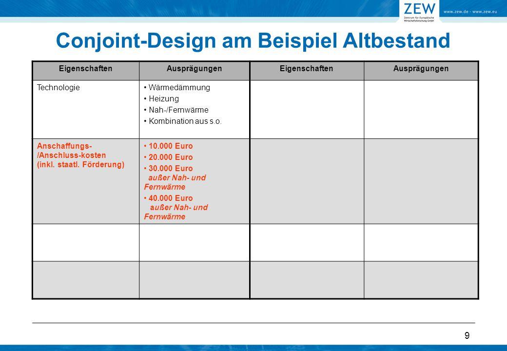 9 Conjoint-Design am Beispiel Altbestand EigenschaftenAusprägungenEigenschaftenAusprägungen Technologie Wärmedämmung Heizung Nah-/Fernwärme Kombinatio