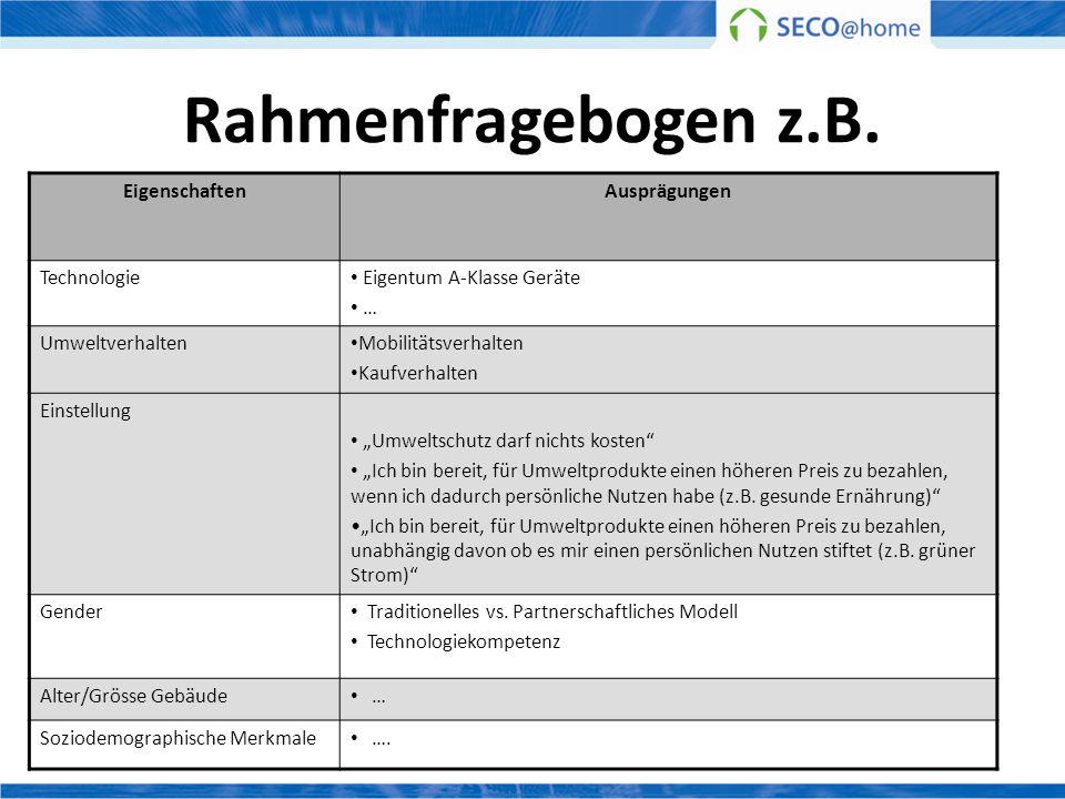 Rahmenfragebogen z.B. EigenschaftenAusprägungen Technologie Eigentum A-Klasse Geräte … Umweltverhalten Mobilitätsverhalten Kaufverhalten Einstellung U