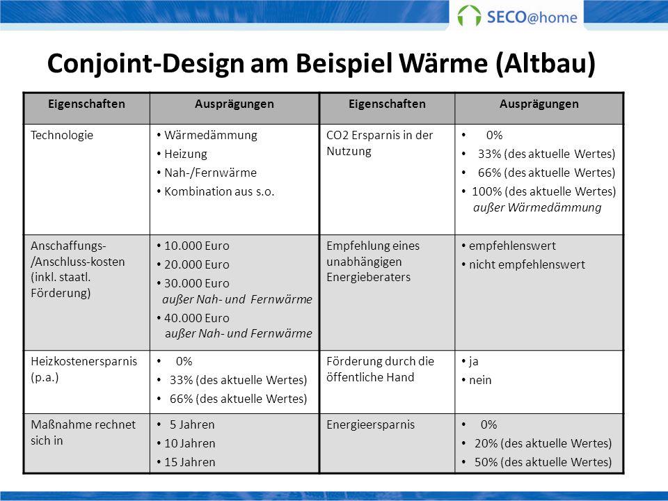 Conjoint-Design am Beispiel Wärme (Altbau) EigenschaftenAusprägungenEigenschaftenAusprägungen Technologie Wärmedämmung Heizung Nah-/Fernwärme Kombinat