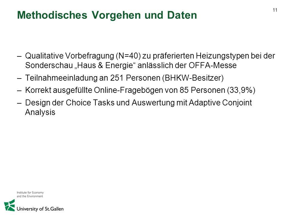 11 Methodisches Vorgehen und Daten –Qualitative Vorbefragung (N=40) zu präferierten Heizungstypen bei der Sonderschau Haus & Energie anlässlich der OF