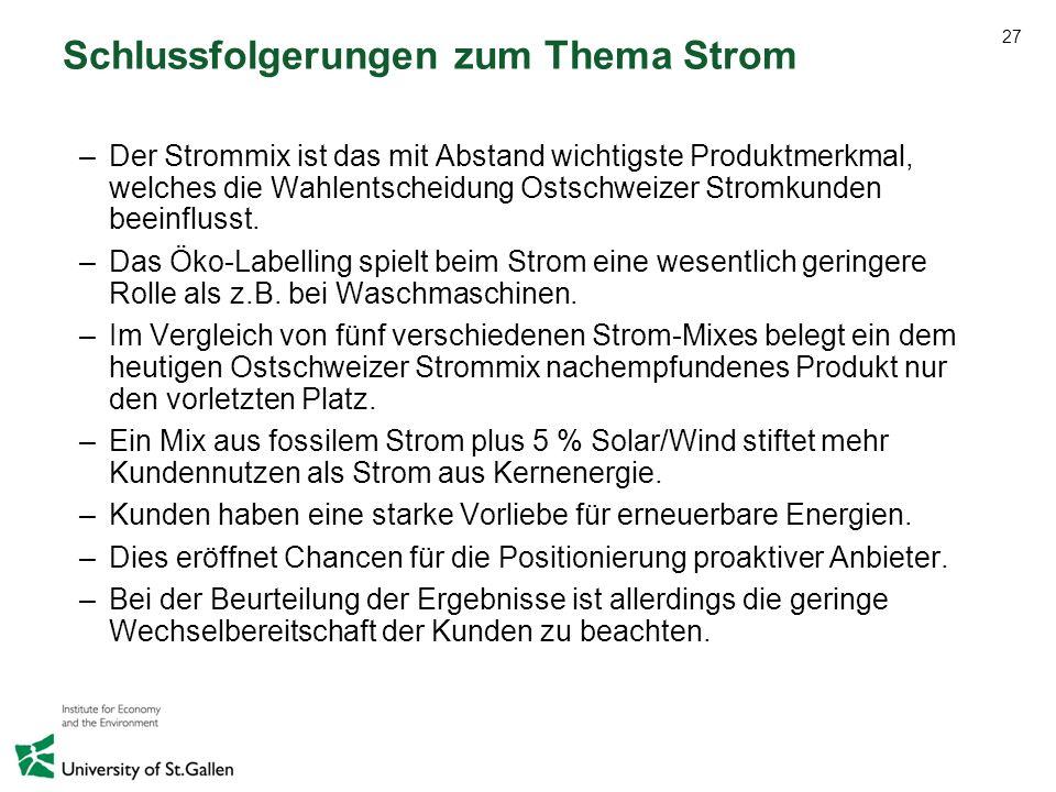 27 Schlussfolgerungen zum Thema Strom –Der Strommix ist das mit Abstand wichtigste Produktmerkmal, welches die Wahlentscheidung Ostschweizer Stromkund