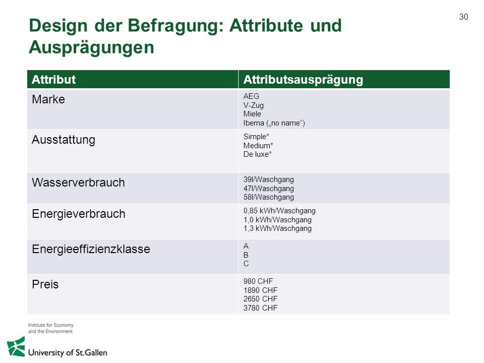 30 Design der Befragung: Attribute und Ausprägungen AttributAttributsausprägung Marke AEG V-Zug Miele Ibema (no name) Ausstattung Simple* Medium* De l