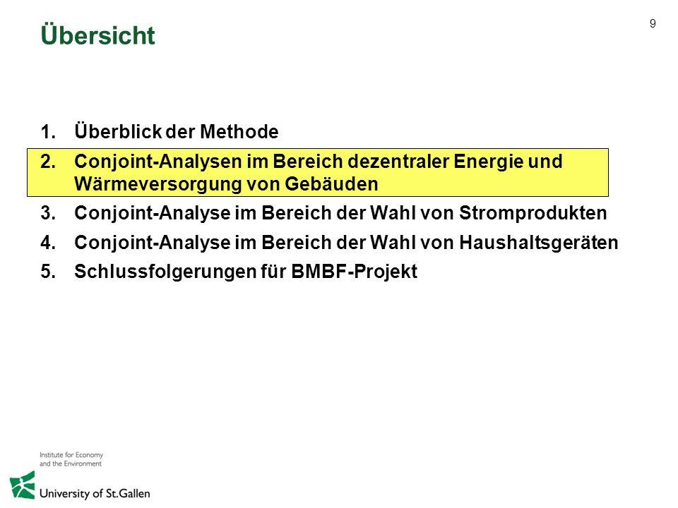 9 Übersicht 1.Überblick der Methode 2.Conjoint-Analysen im Bereich dezentraler Energie und Wärmeversorgung von Gebäuden 3.Conjoint-Analyse im Bereich
