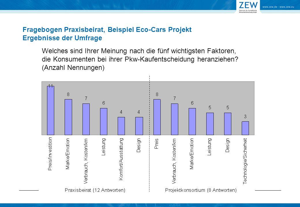 Fragebogen Praxisbeirat, Beispiel Eco-Cars Projekt Ergebnisse der Umfrage Welches sind Ihrer Meinung nach die fünf wichtigsten Faktoren, die Konsumenten bei ihrer Pkw-Kaufentscheidung heranziehen.