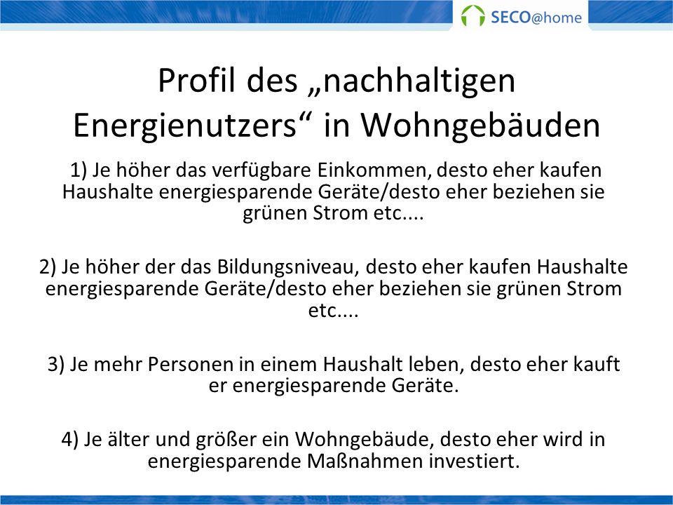 Profil des nachhaltigen Energienutzers in Wohngebäuden 1) Je höher das verfügbare Einkommen, desto eher kaufen Haushalte energiesparende Geräte/desto